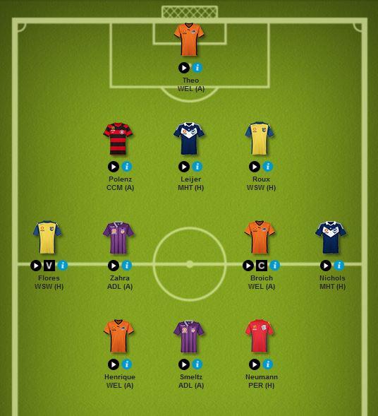 fantasy a-league